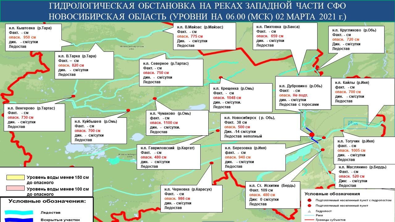 (слайд прогноз гидрологической обстановки и работы ГЭС)